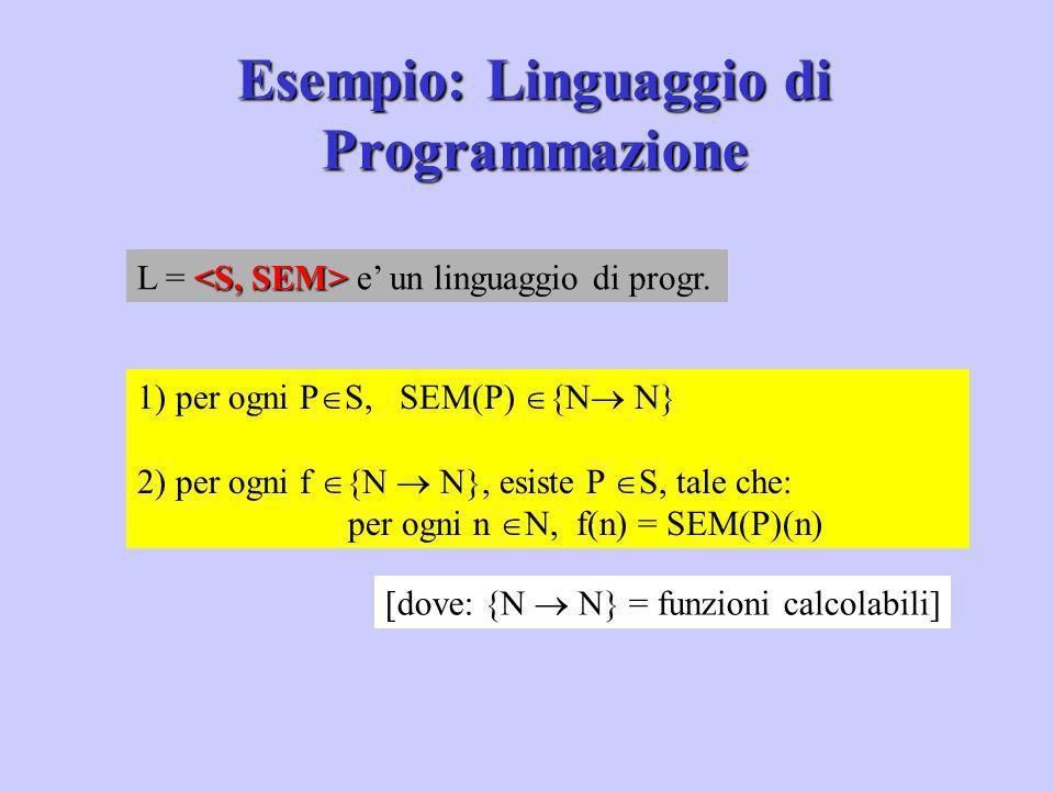 Esempio: Linguaggio di Programmazione
