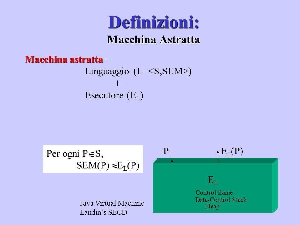 Definizioni: Macchina Astratta