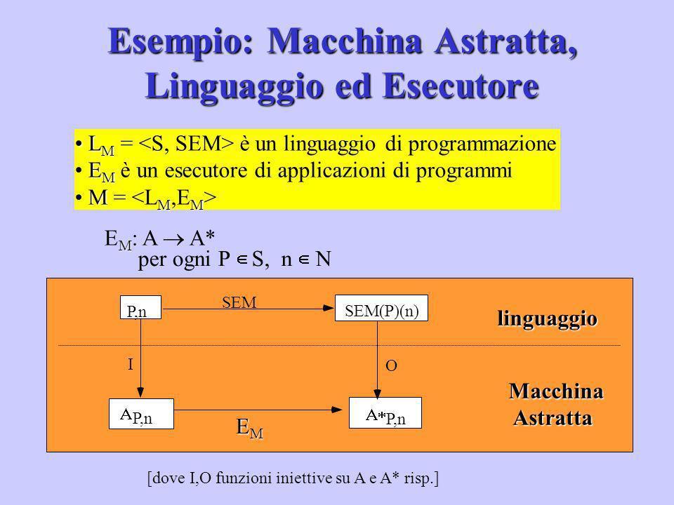 Esempio: Macchina Astratta, Linguaggio ed Esecutore