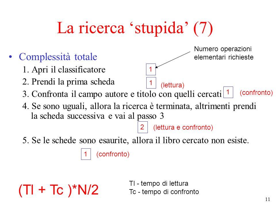 La ricerca 'stupida' (7)