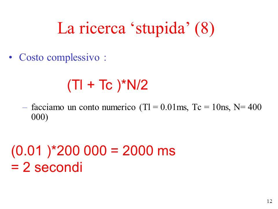 La ricerca 'stupida' (8)