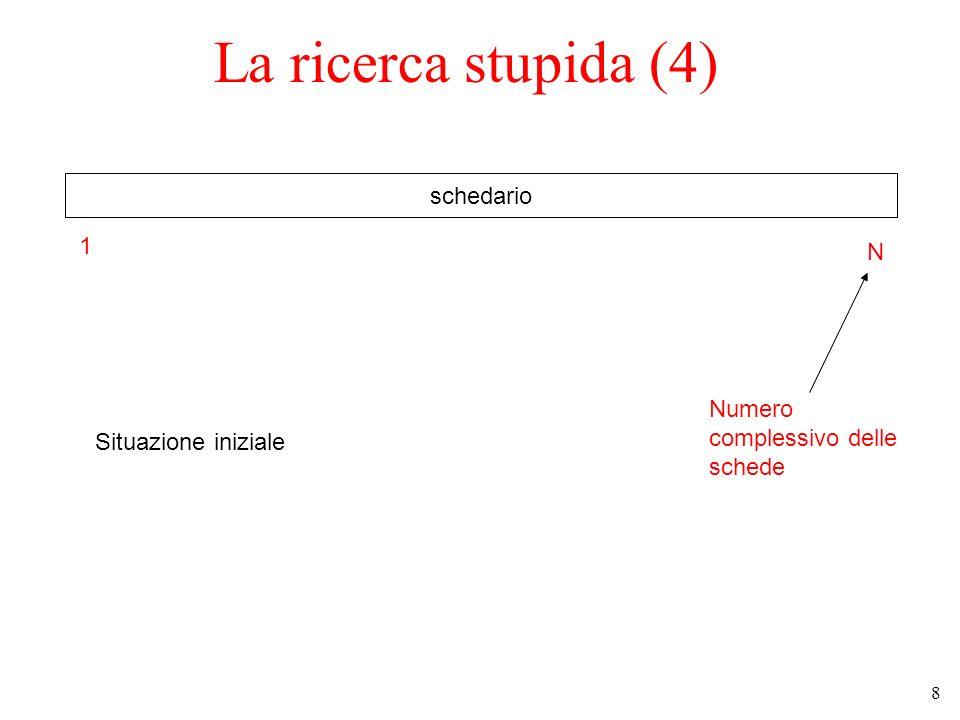 La ricerca stupida (4) schedario 1 N Numero complessivo delle schede