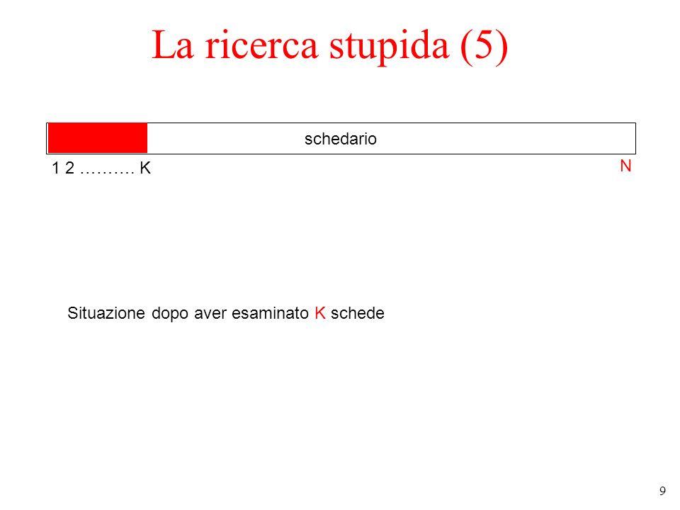 La ricerca stupida (5) schedario 1 2 ………. K N