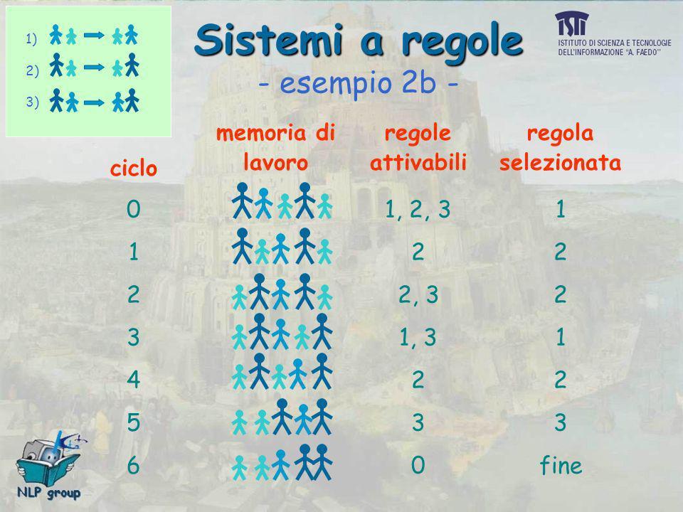 Sistemi a regole - esempio 2b -