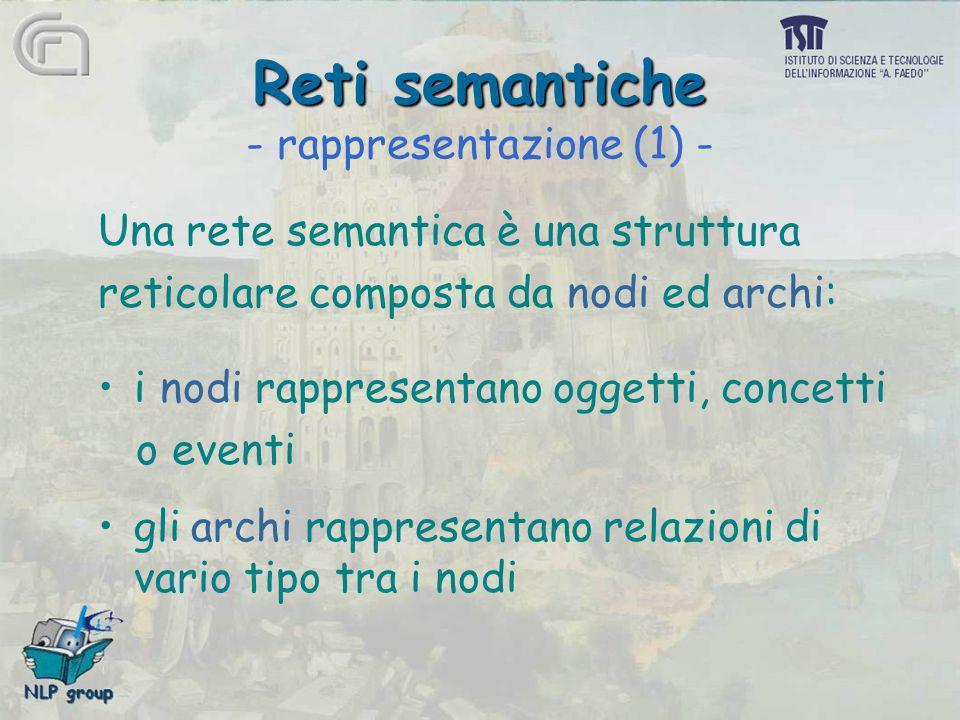 Reti semantiche - rappresentazione (1) -