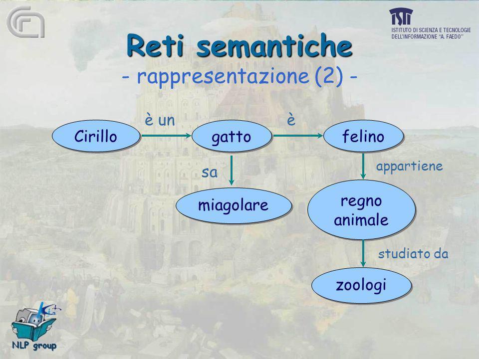 Reti semantiche - rappresentazione (2) -