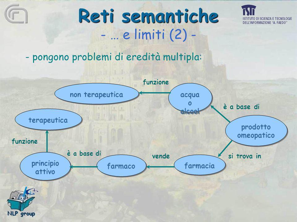 Reti semantiche - … e limiti (2) -