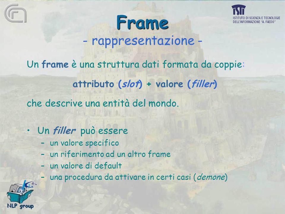 Frame - rappresentazione -