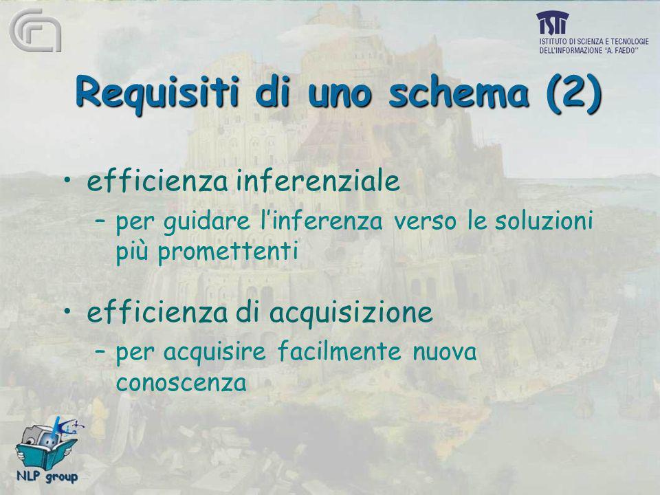 Requisiti di uno schema (2)