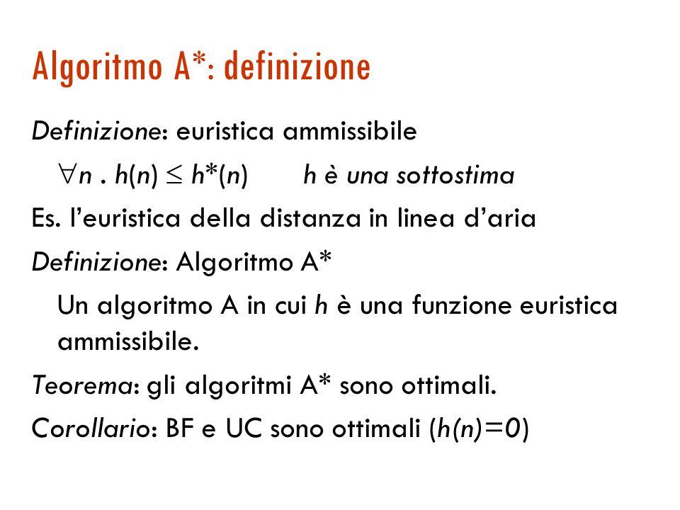 Algoritmo A*: definizione