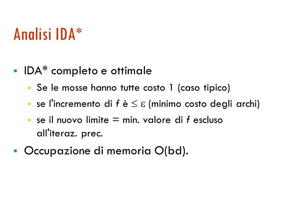 Analisi IDA* IDA* completo e ottimale Occupazione di memoria O(bd).