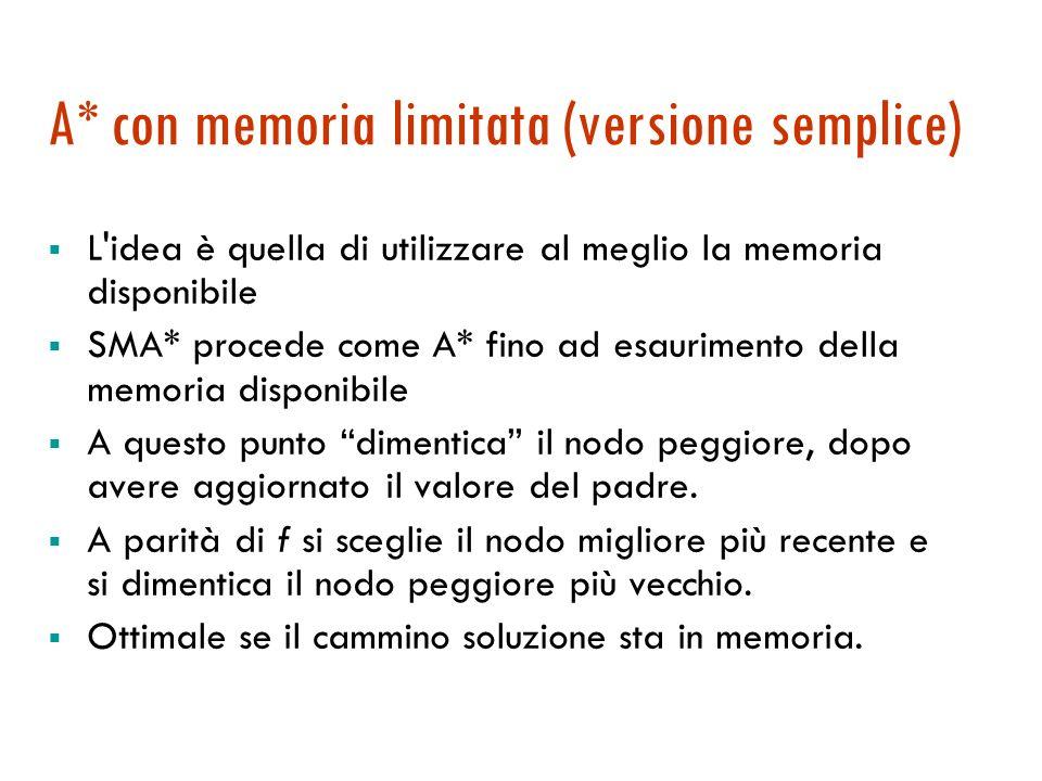 A* con memoria limitata (versione semplice)