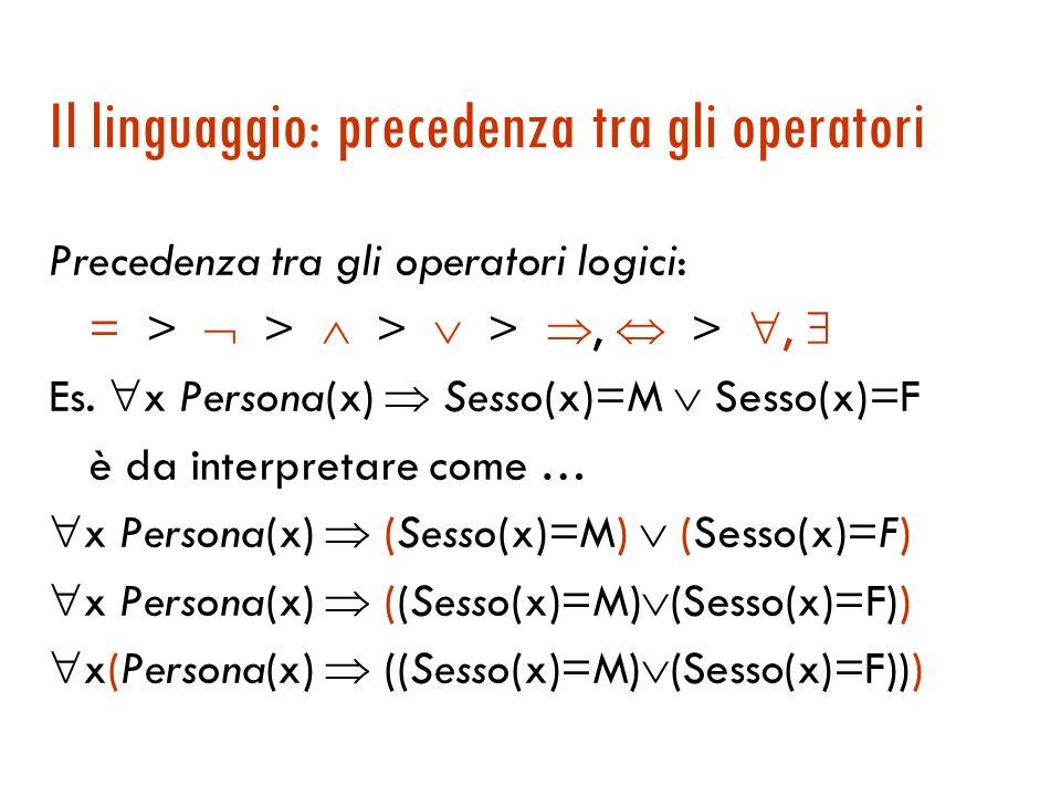 Il linguaggio: precedenza tra gli operatori