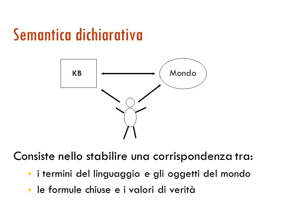 Semantica dichiarativa