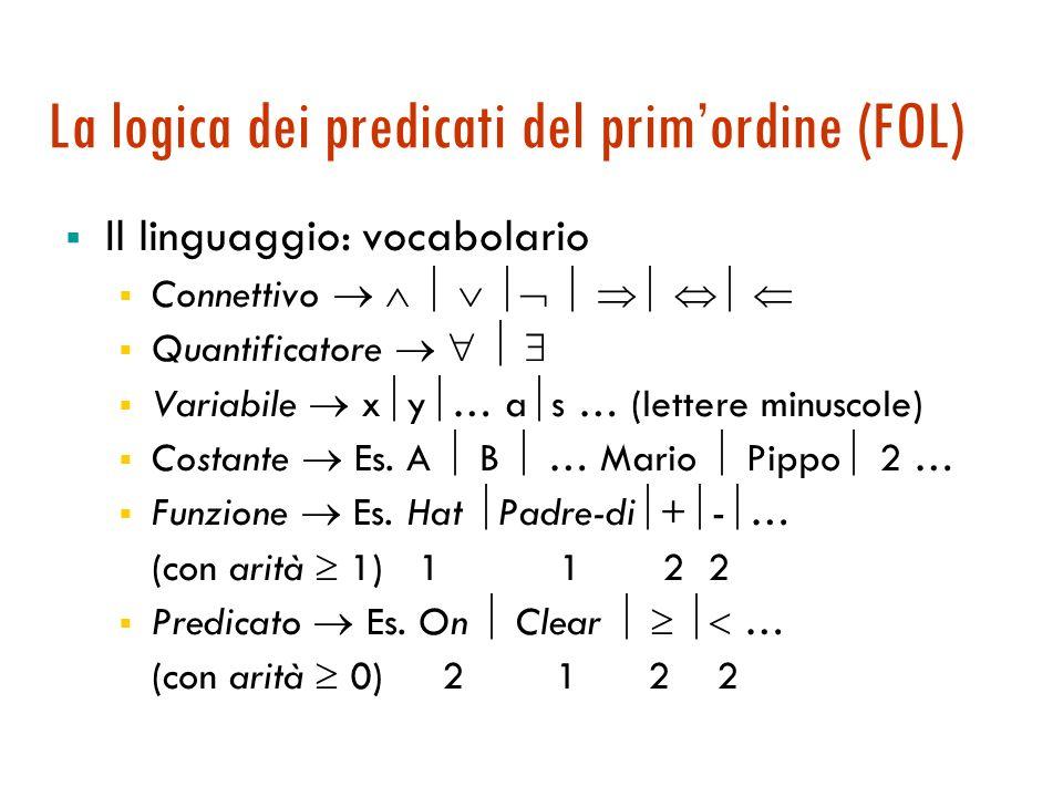 La logica dei predicati del prim'ordine (FOL)