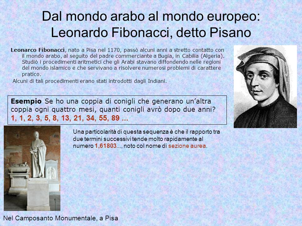Dal mondo arabo al mondo europeo: Leonardo Fibonacci, detto Pisano