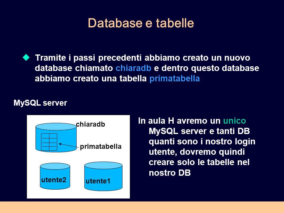 Database e tabelle
