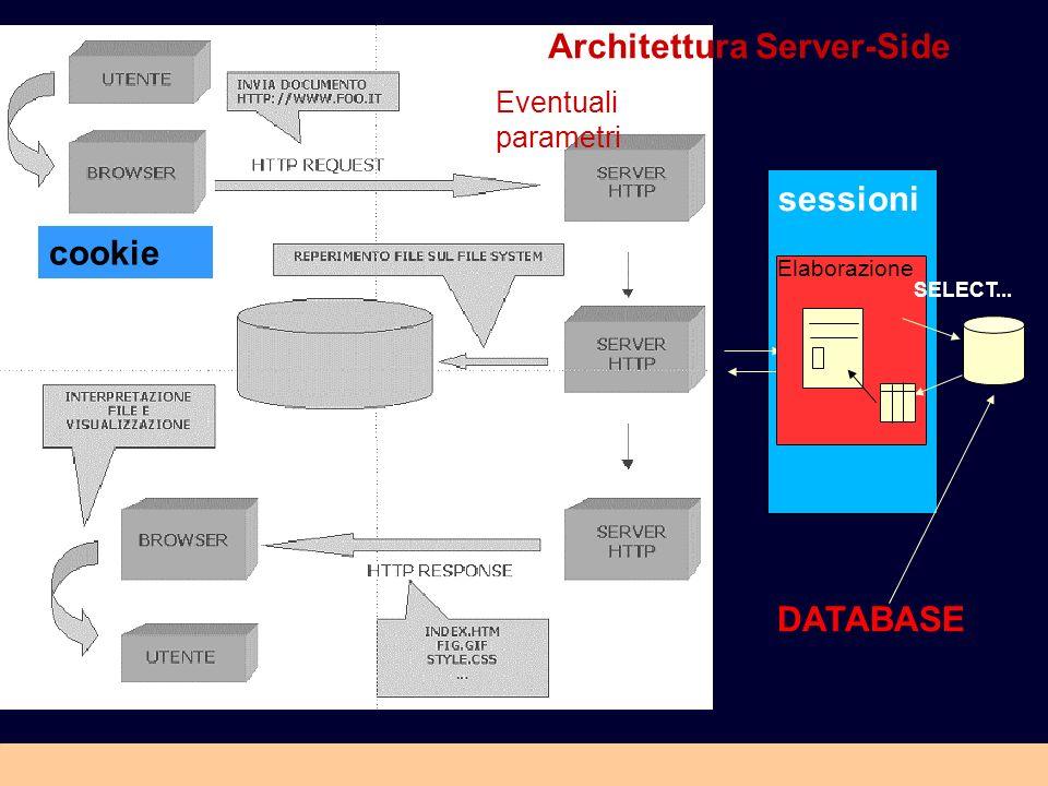 Architettura Server-Side