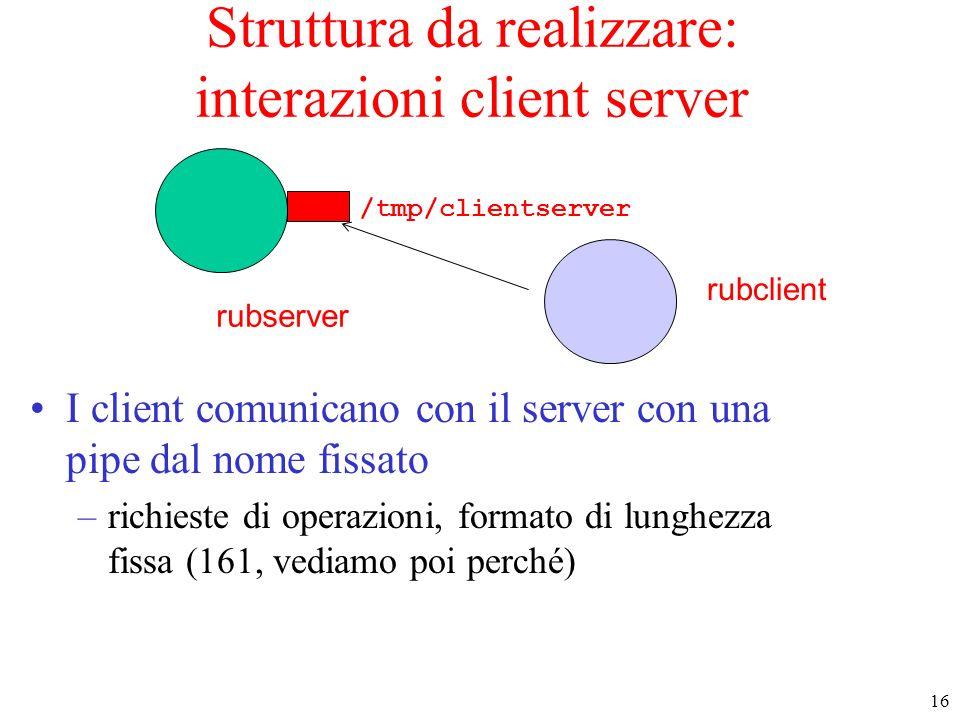 Struttura da realizzare: interazioni client server