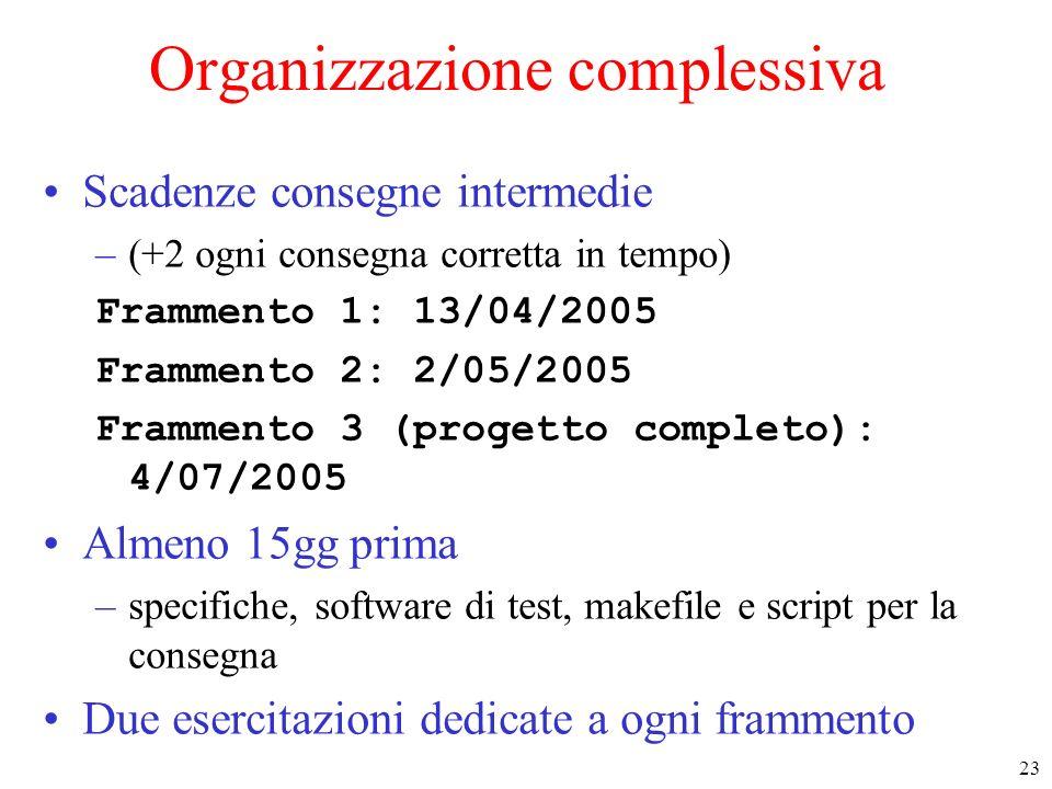 Organizzazione complessiva