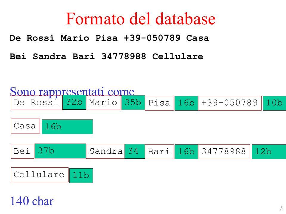 Formato del database Sono rappresentati come 140 char