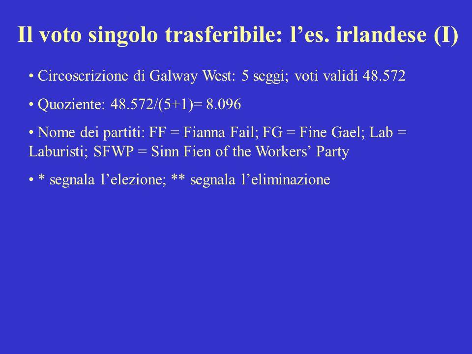 Il voto singolo trasferibile: l'es. irlandese (I)