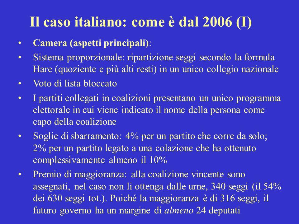 Il caso italiano: come è dal 2006 (I)