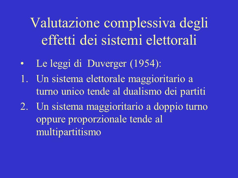 Valutazione complessiva degli effetti dei sistemi elettorali