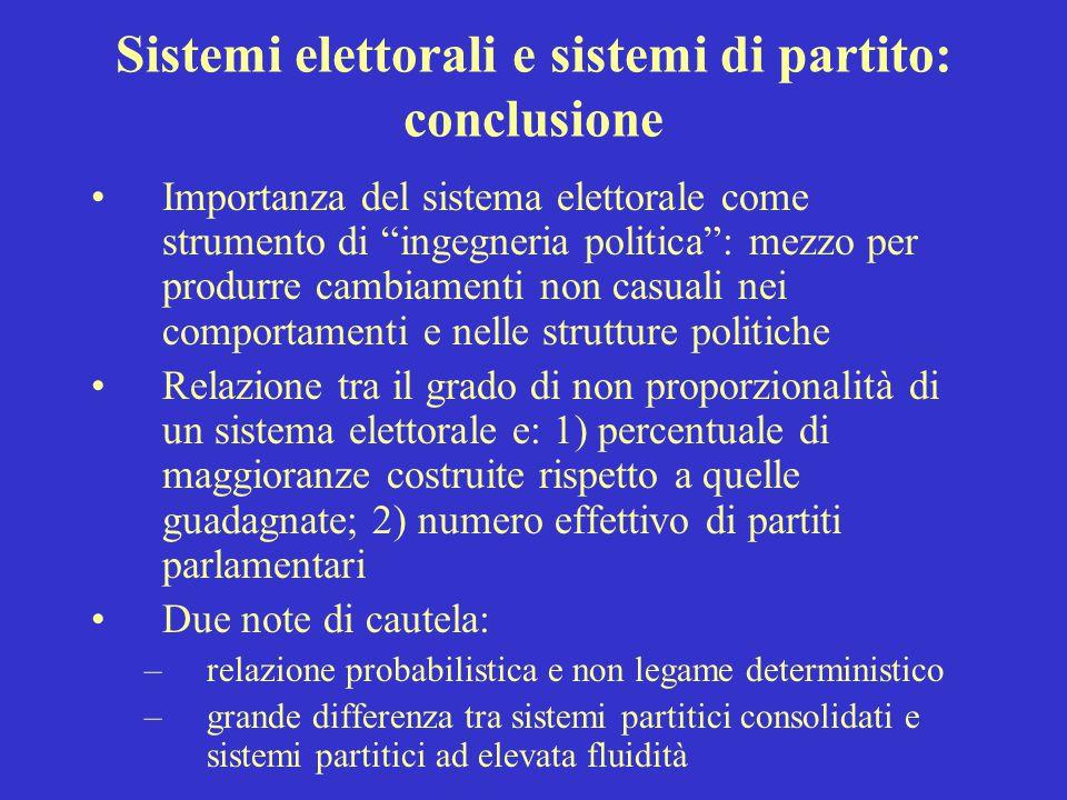 Sistemi elettorali e sistemi di partito: conclusione