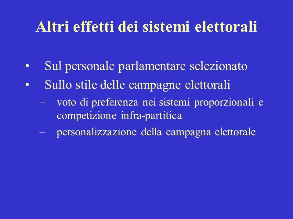 Altri effetti dei sistemi elettorali