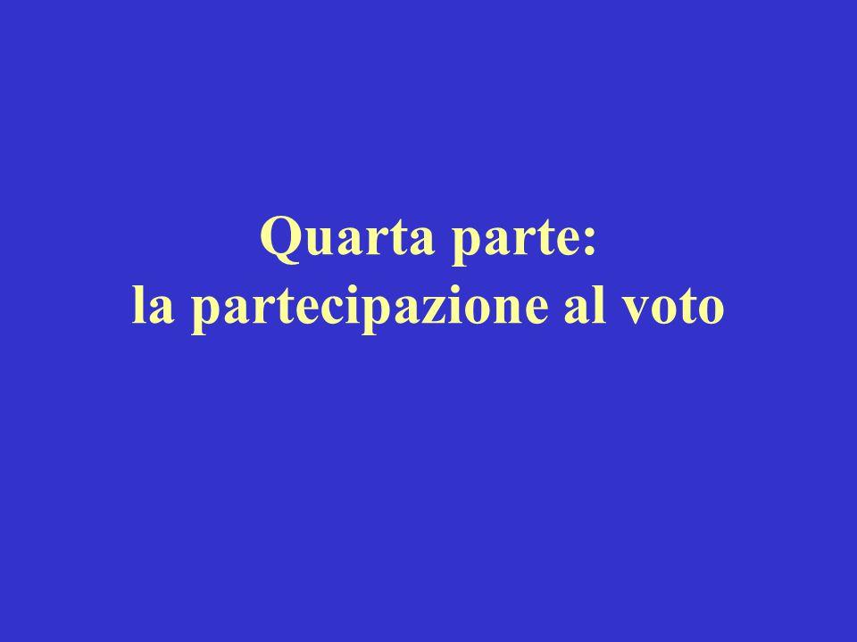 Quarta parte: la partecipazione al voto