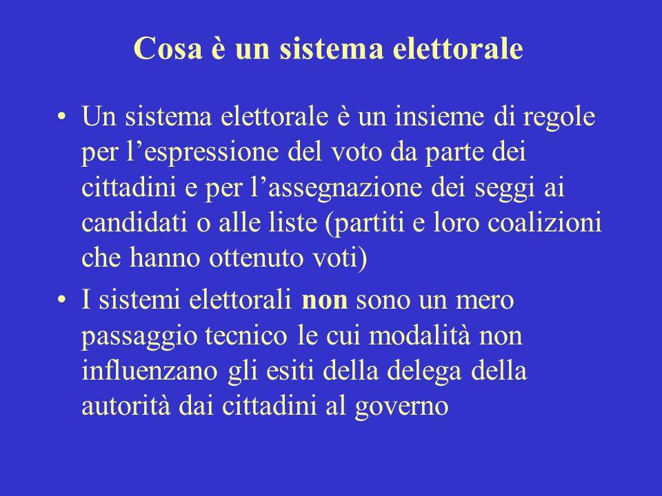 Cosa è un sistema elettorale