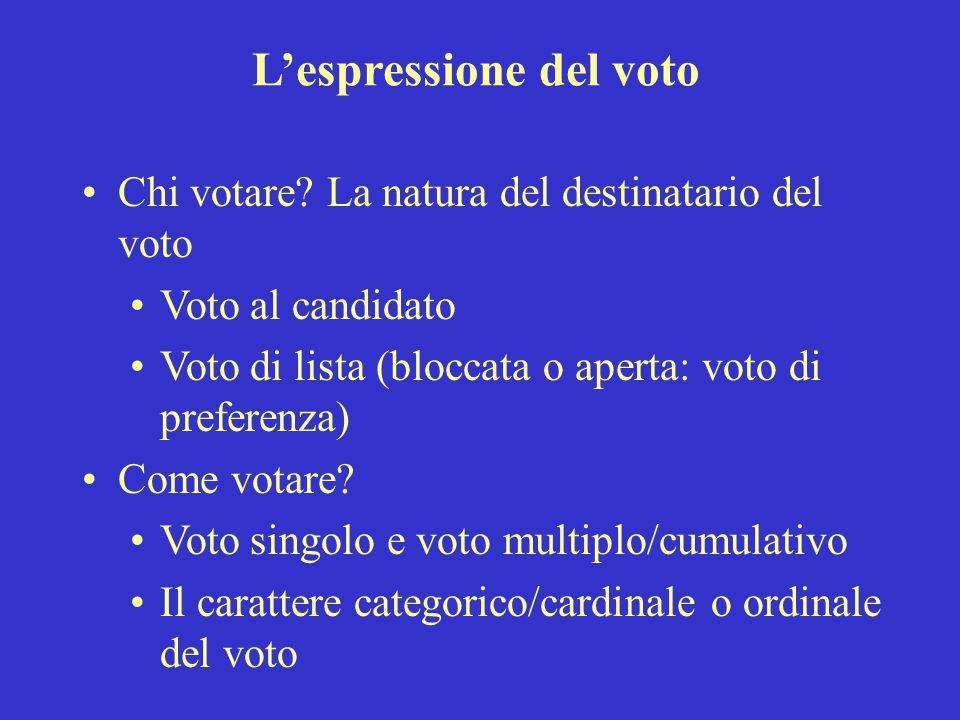 L'espressione del voto