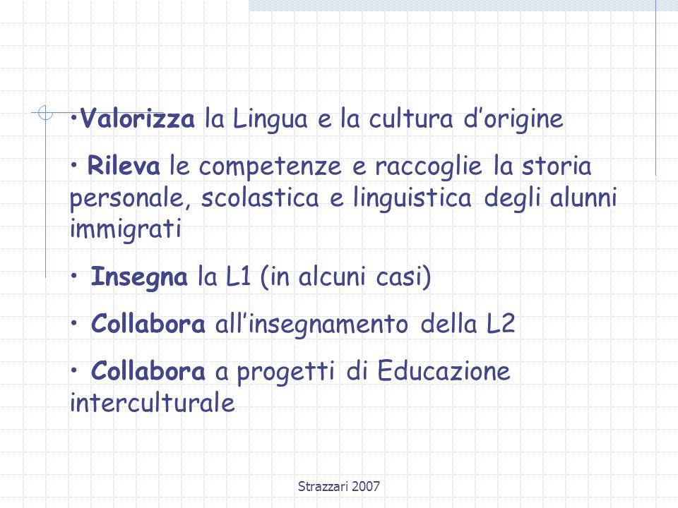 Valorizza la Lingua e la cultura d'origine