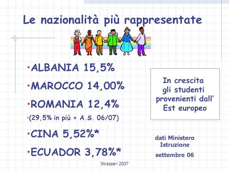 Le nazionalità più rappresentate dati Ministero Istruzione