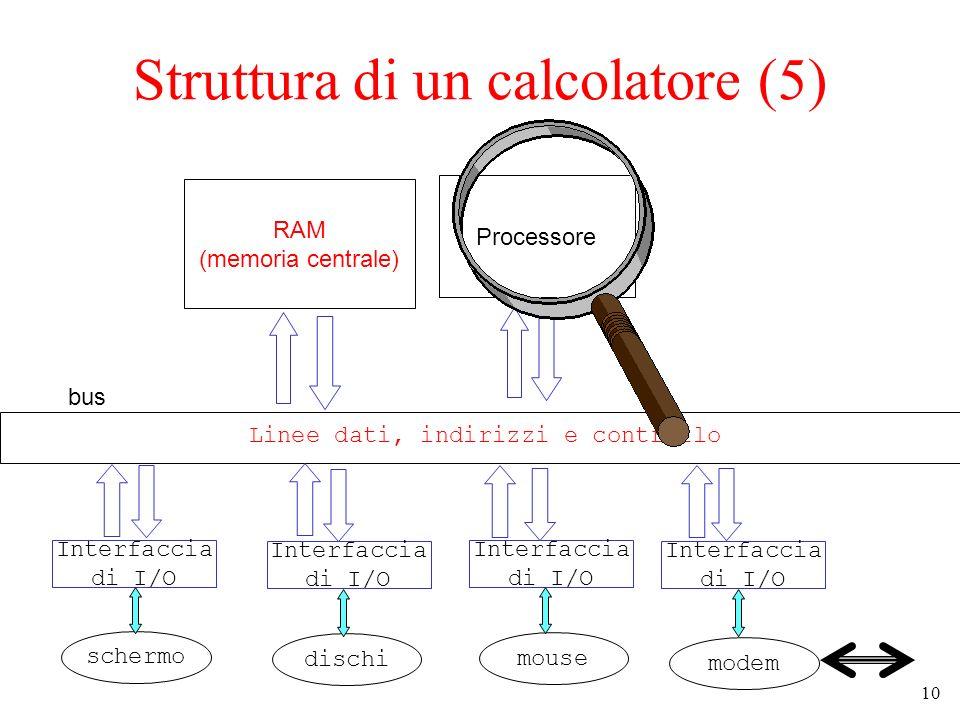 Struttura di un calcolatore (5)