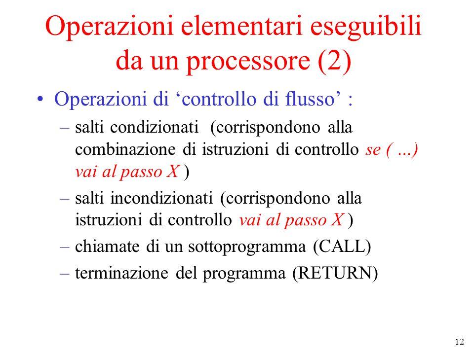 Operazioni elementari eseguibili da un processore (2)