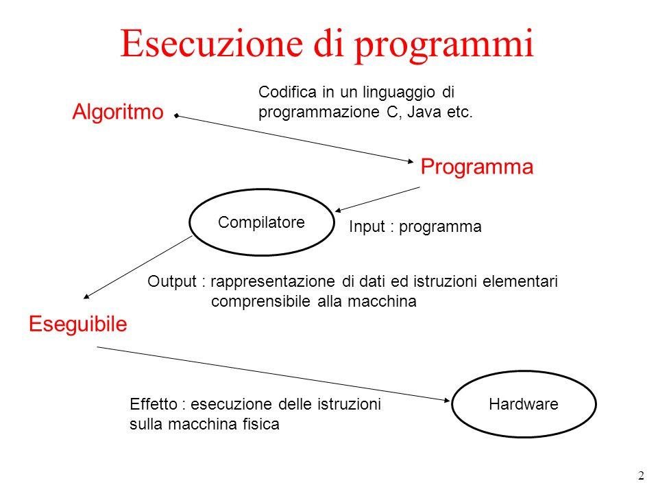 Esecuzione di programmi