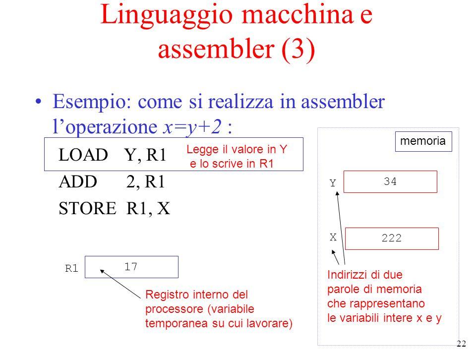 Linguaggio macchina e assembler (3)