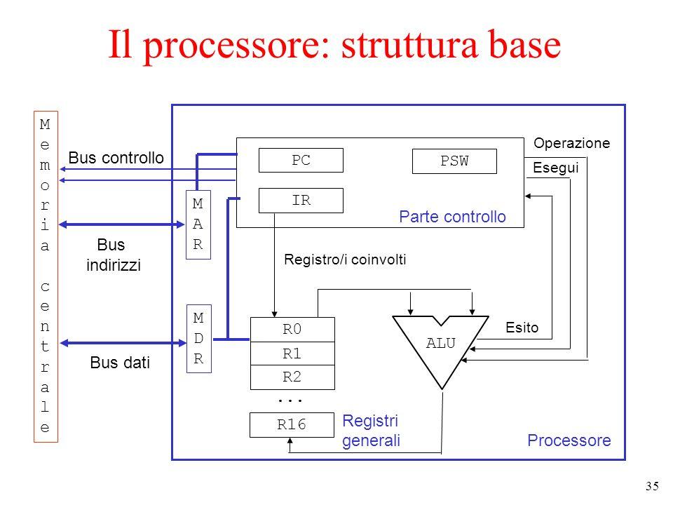 Il processore: struttura base