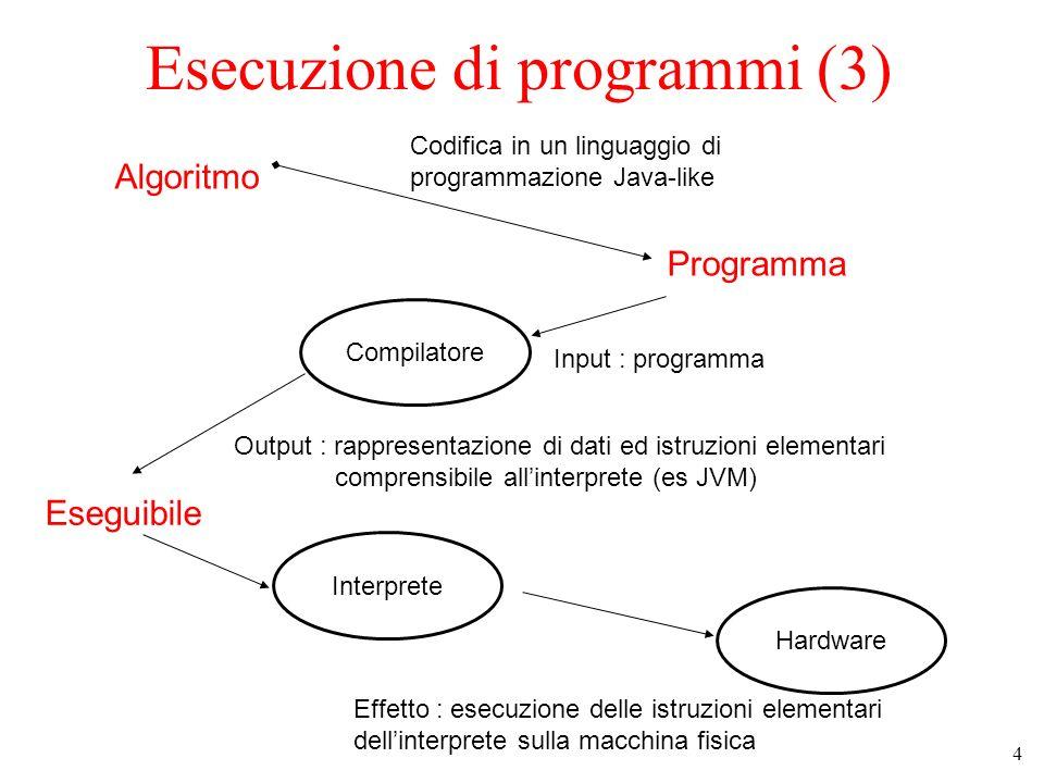Esecuzione di programmi (3)