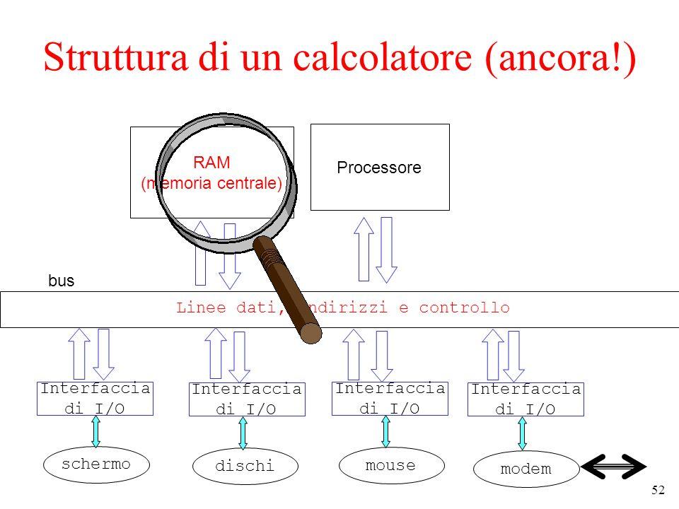 Struttura di un calcolatore (ancora!)
