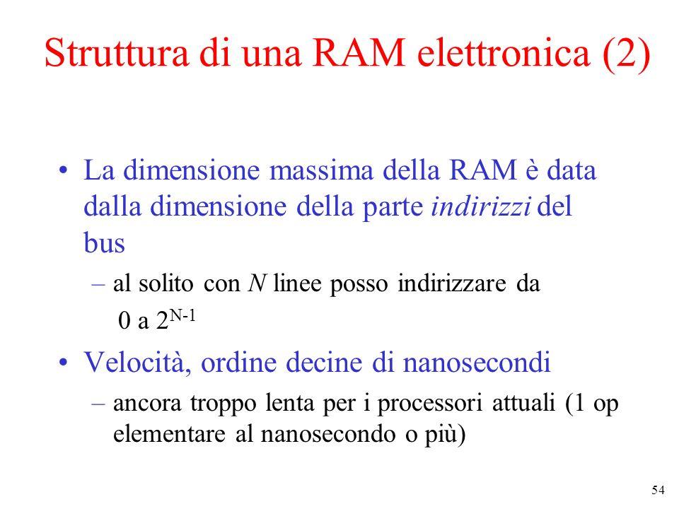 Struttura di una RAM elettronica (2)