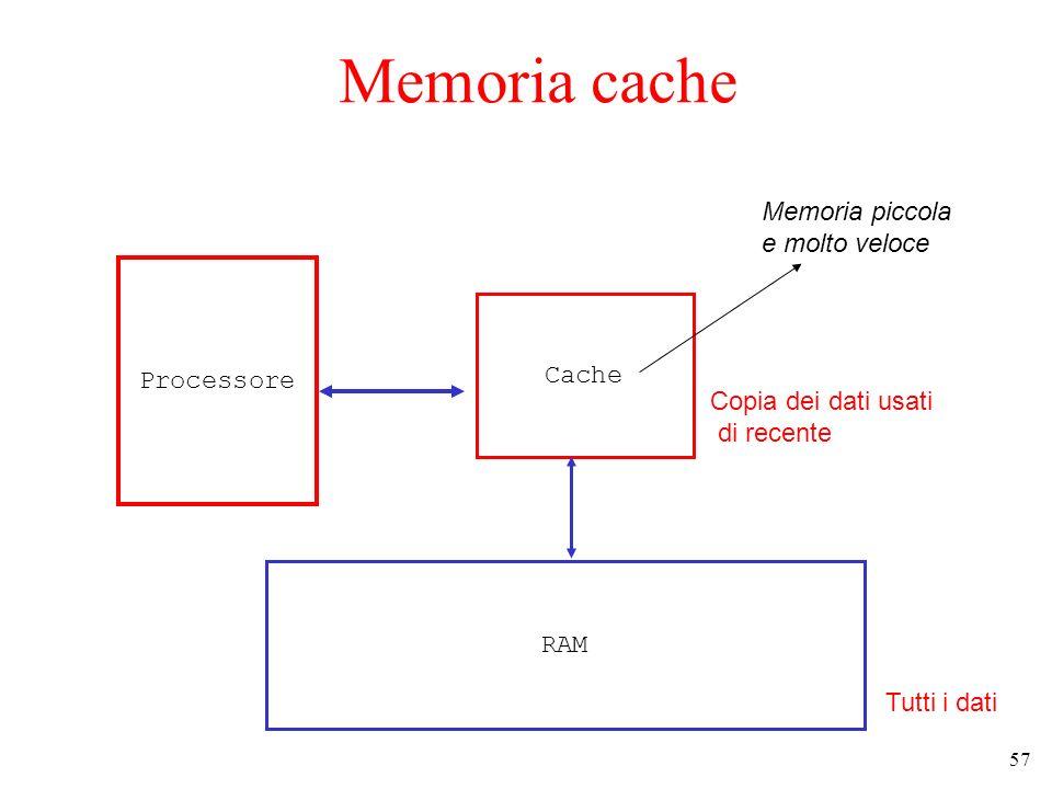 Memoria cache Memoria piccola e molto veloce Processore Cache