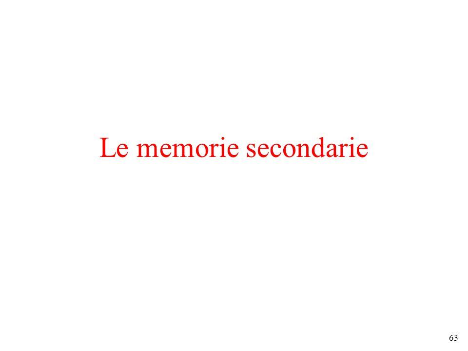 Le memorie secondarie