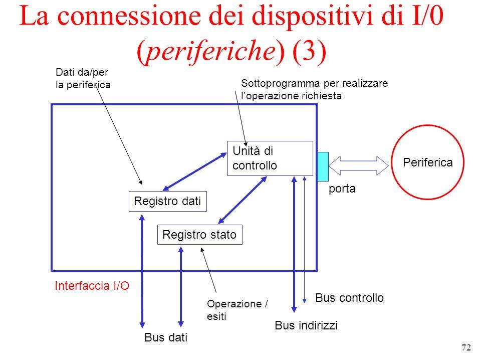 La connessione dei dispositivi di I/0 (periferiche) (3)