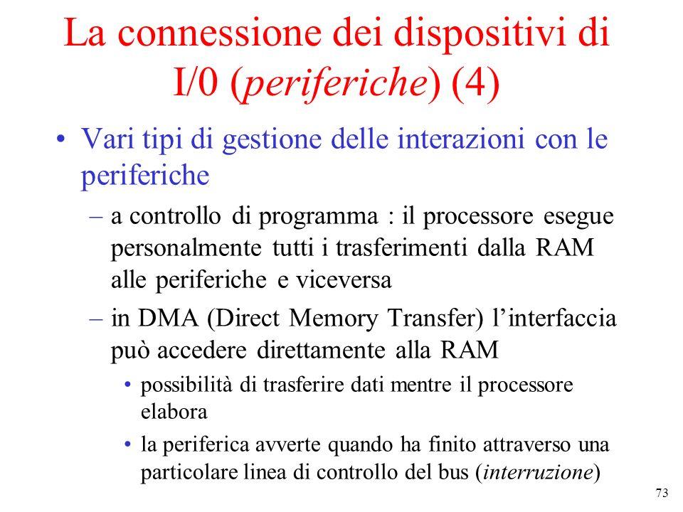 La connessione dei dispositivi di I/0 (periferiche) (4)
