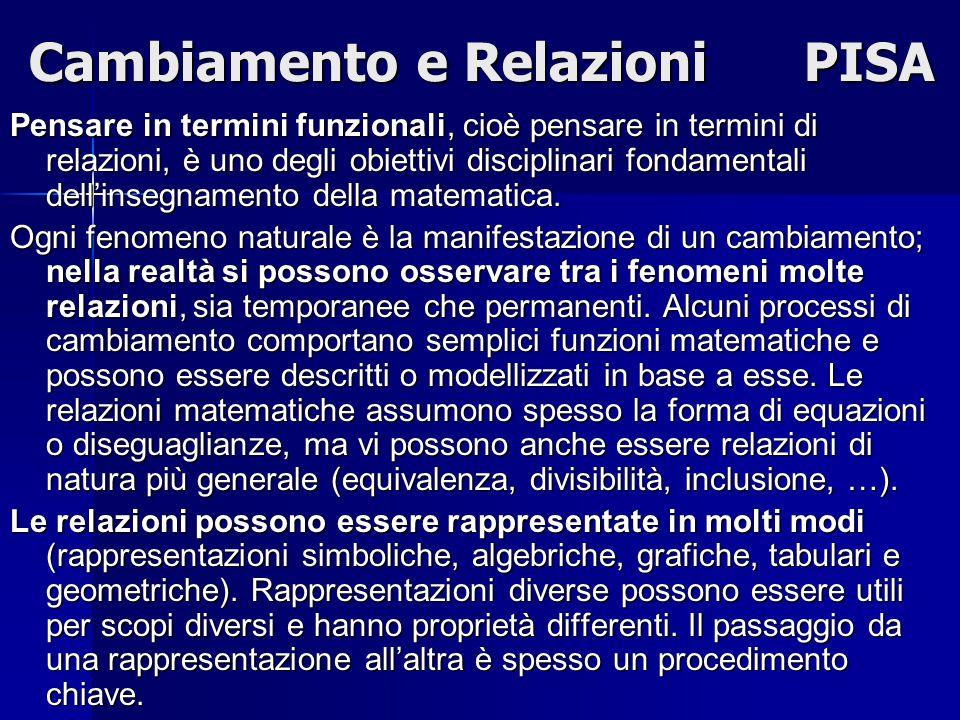 Cambiamento e Relazioni PISA