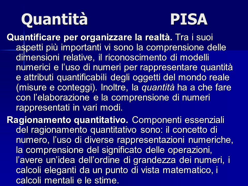 Quantità PISA
