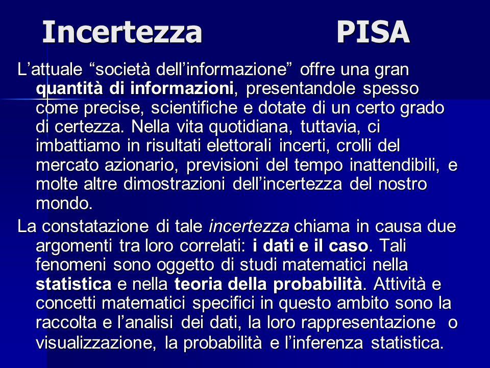 Incertezza PISA